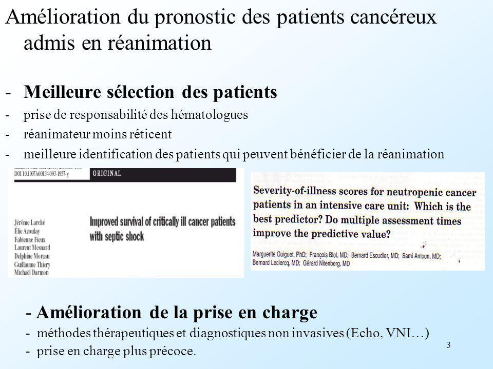 3 Amélioration du pronostic des patients cancéreux admis en réanimation -Meilleure sélection des patients -prise de responsabilité des hématologues -r