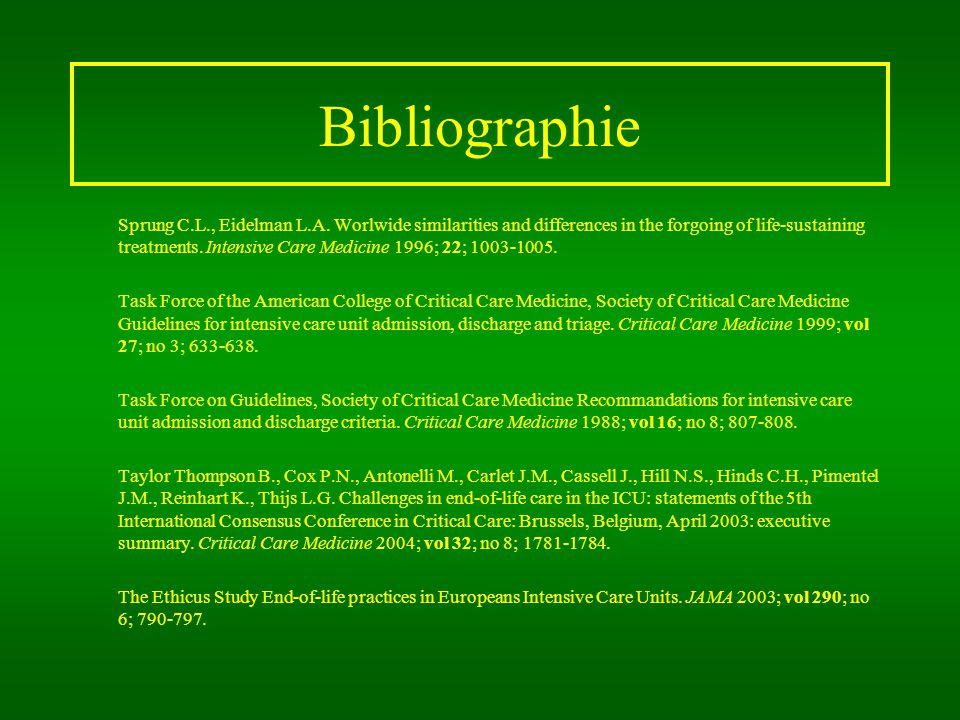 Bibliographie Sprung C.L., Eidelman L.A.