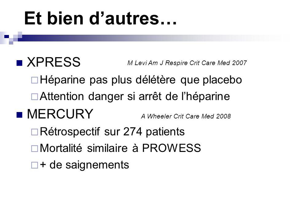 Et bien dautres… XPRESS Héparine pas plus délétère que placebo Attention danger si arrêt de lhéparine MERCURY Rétrospectif sur 274 patients Mortalité