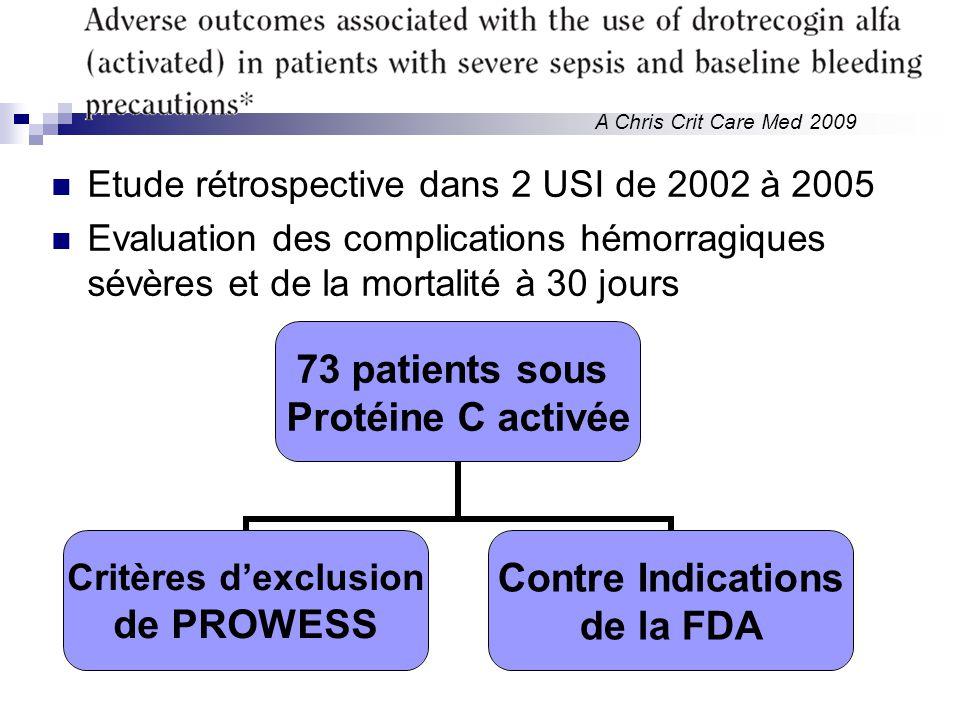 Etude rétrospective dans 2 USI de 2002 à 2005 Evaluation des complications hémorragiques sévères et de la mortalité à 30 jours A Chris Crit Care Med 2009 73 patients sous Protéine C activée Critères dexclusion de PROWESS Contre Indications de la FDA