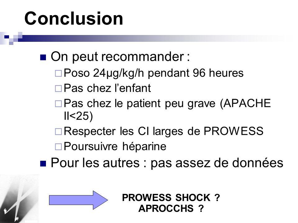 Conclusion On peut recommander : Poso 24µg/kg/h pendant 96 heures Pas chez lenfant Pas chez le patient peu grave (APACHE II<25) Respecter les CI large