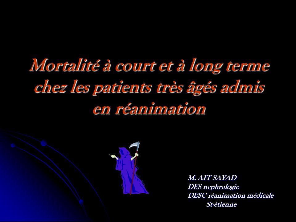 Mortalité à court et à long terme chez les patients très âgés admis en réanimation M.