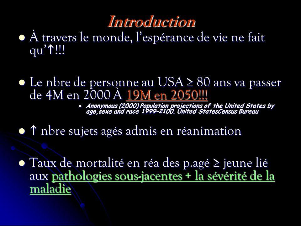 Introduction À travers le monde, lespérance de vie ne fait qu !!.