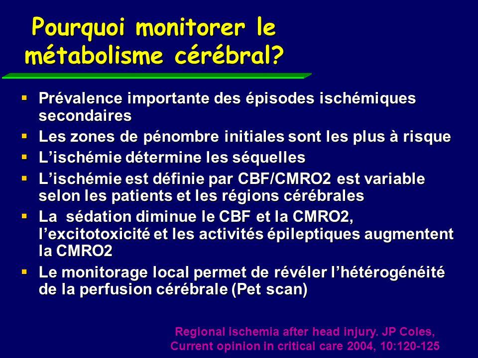 TECHNIQUES MICRODIALYSE CEREBRALE MICRODIALYSE CEREBRALE PRESSION TISSULAIRE PARTIELLE EN O2 (PtiO2) PRESSION TISSULAIRE PARTIELLE EN O2 (PtiO2)