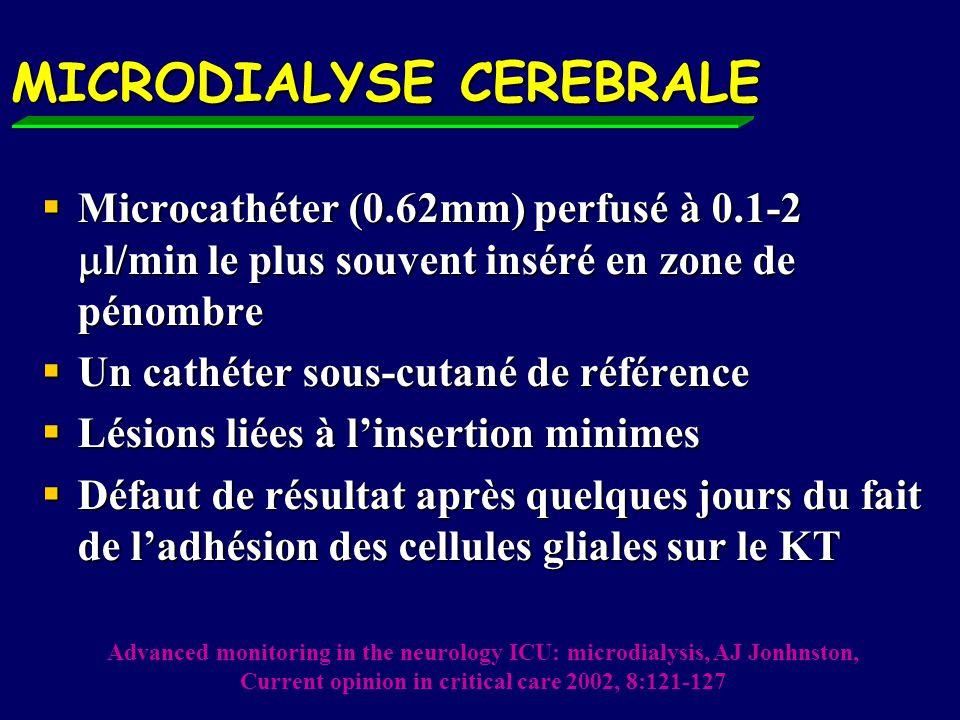 Glucose: reflet du métabolisme Glucose: reflet du métabolisme Lac/Pyr: augmentation du rapport en cas dischémie, représente limpossibilité de loxydation du pyruvate Lac/Pyr: augmentation du rapport en cas dischémie, représente limpossibilité de loxydation du pyruvate Lischémie diminue le métabolisme de ladénosine augmentant les taux de xanthine et dhypoxanthine Lischémie diminue le métabolisme de ladénosine augmentant les taux de xanthine et dhypoxanthine Augmentation du glycérol en cas de rupture de la BHE Augmentation du glycérol en cas de rupture de la BHE Augmentation des AA neuroexcitateurs Augmentation des AA neuroexcitateurs Augmentation des RLibres Augmentation des RLibres