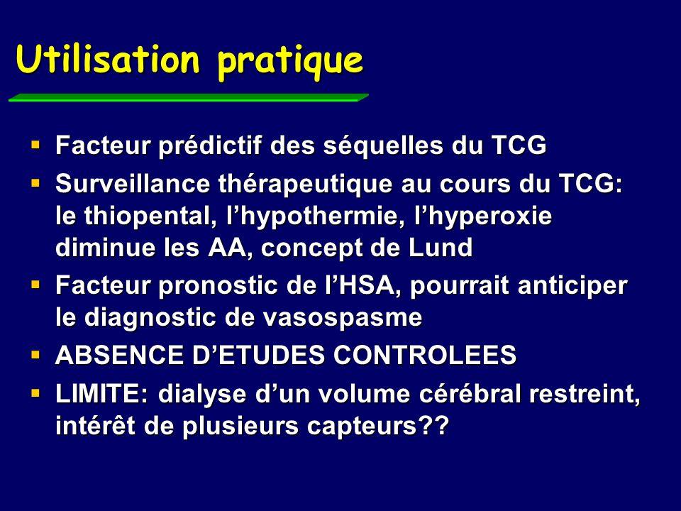 Épreuve 30 min à PaCO2 24 mmHg dhyperventilation chez le TCG avec étude par microdialyse
