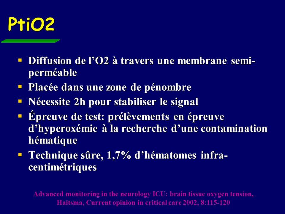 PtiO2 Diffusion de lO2 à travers une membrane semi- perméable Diffusion de lO2 à travers une membrane semi- perméable Placée dans une zone de pénombre Placée dans une zone de pénombre Nécessite 2h pour stabiliser le signal Nécessite 2h pour stabiliser le signal Épreuve de test: prélèvements en épreuve dhyperoxémie à la recherche dune contamination hématique Épreuve de test: prélèvements en épreuve dhyperoxémie à la recherche dune contamination hématique Technique sûre, 1,7% dhématomes infra- centimétriques Technique sûre, 1,7% dhématomes infra- centimétriques Advanced monitoring in the neurology ICU: brain tissue oxygen tension, Haitsma, Current opinion in critical care 2002, 8:115-120
