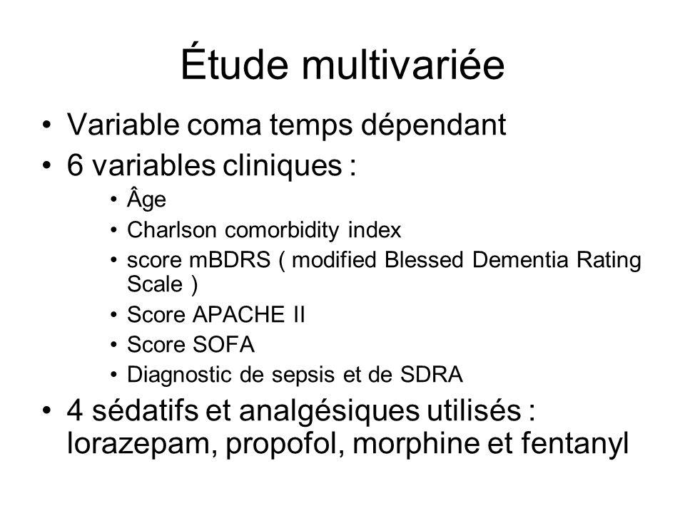 Étude multivariée Variable coma temps dépendant 6 variables cliniques : Âge Charlson comorbidity index score mBDRS ( modified Blessed Dementia Rating