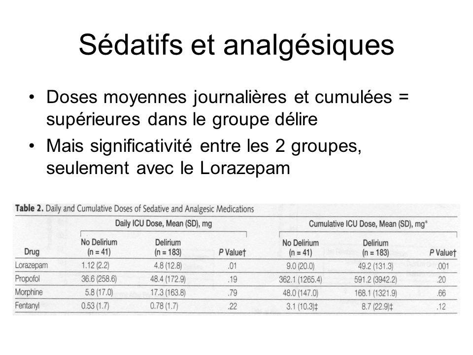 Sédatifs et analgésiques Doses moyennes journalières et cumulées = supérieures dans le groupe délire Mais significativité entre les 2 groupes, seuleme