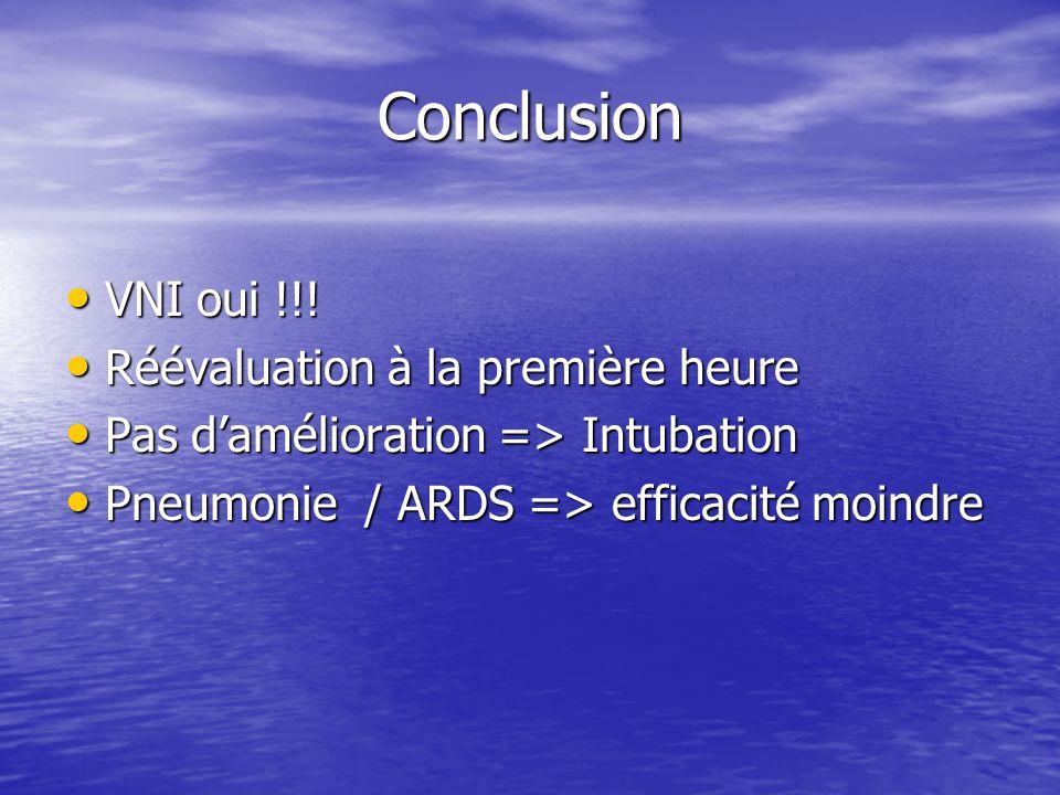 Conclusion VNI oui !!! VNI oui !!! Réévaluation à la première heure Réévaluation à la première heure Pas damélioration => Intubation Pas damélioration