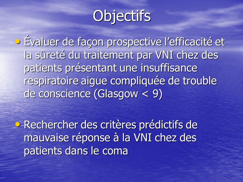 Objectifs Évaluer de façon prospective lefficacité et la sûreté du traitement par VNI chez des patients présentant une insuffisance respiratoire aigue