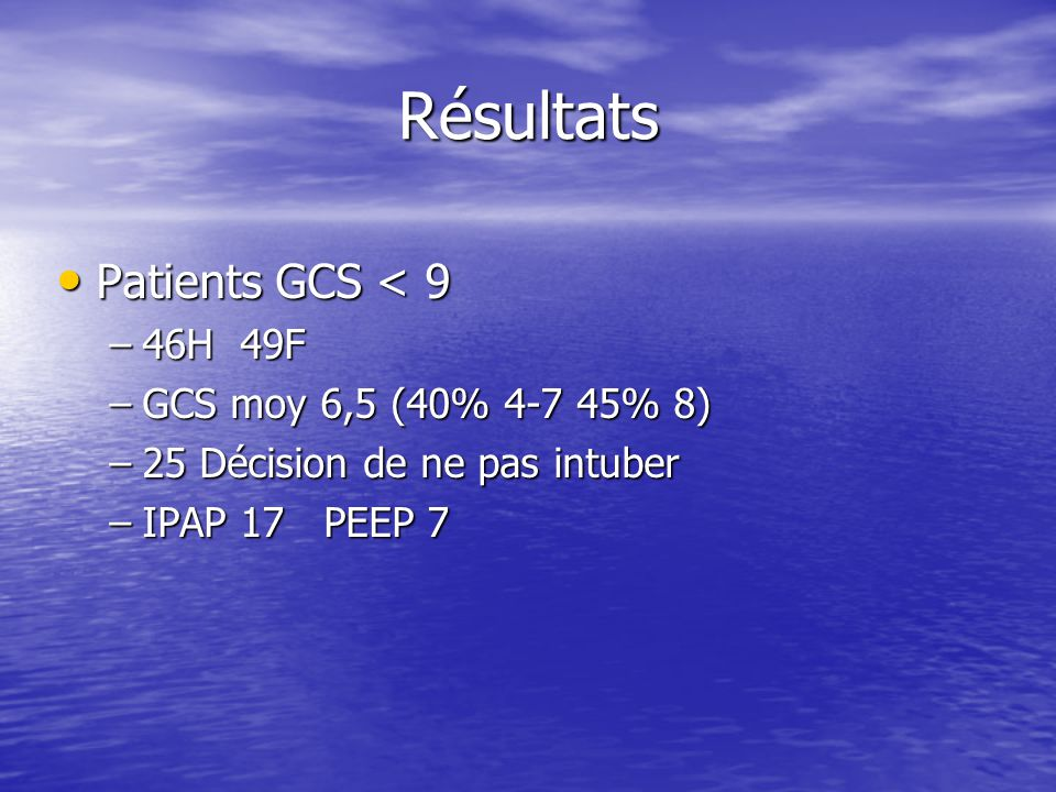 Résultats Patients GCS < 9 Patients GCS < 9 –46H 49F –GCS moy 6,5 (40% 4-7 45% 8) –25 Décision de ne pas intuber –IPAP 17 PEEP 7