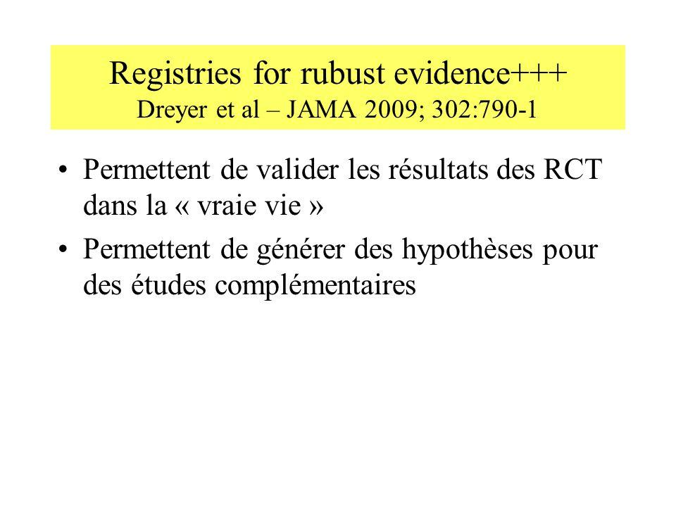 Registries for rubust evidence+++ Dreyer et al – JAMA 2009; 302:790-1 Permettent de valider les résultats des RCT dans la « vraie vie » Permettent de générer des hypothèses pour des études complémentaires