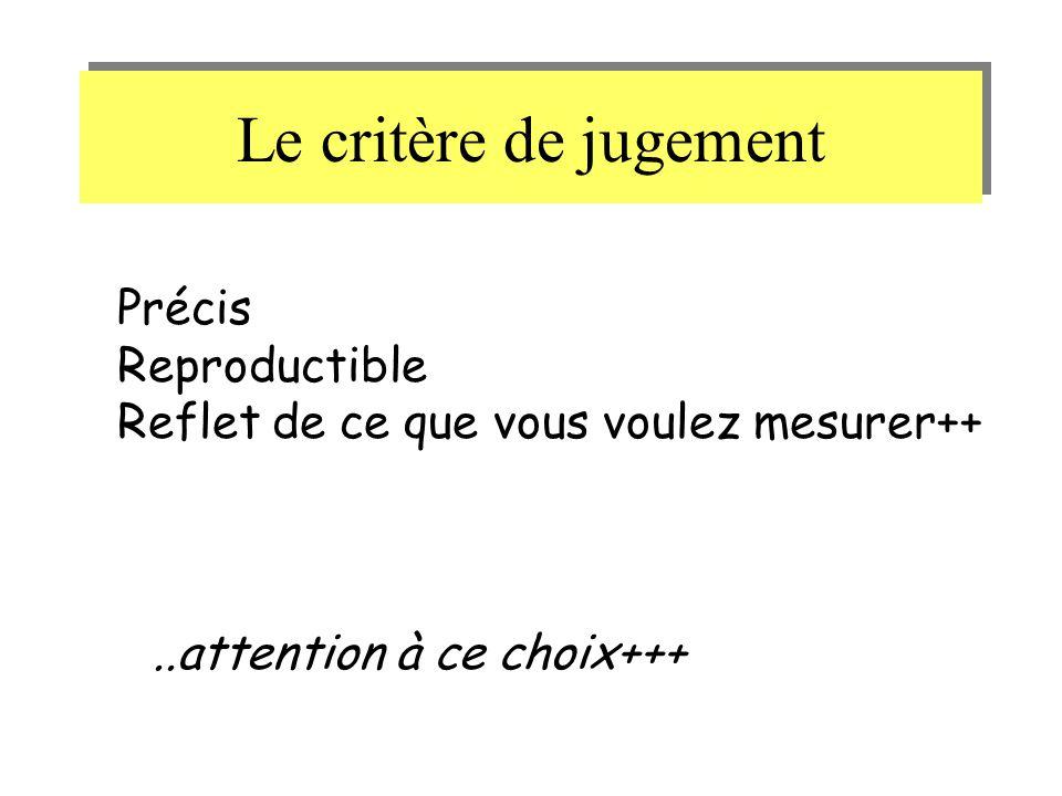 Le critère de jugement Précis Reproductible Reflet de ce que vous voulez mesurer++..attention à ce choix+++