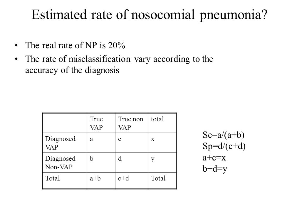 Estimated rate of nosocomial pneumonia? The real rate of NP is 20% The rate of misclassification vary according to the accuracy of the diagnosis True