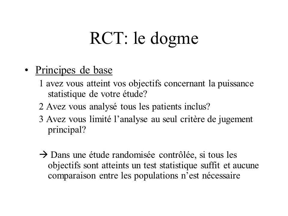 RCT: le dogme Principes de base 1 avez vous atteint vos objectifs concernant la puissance statistique de votre étude.