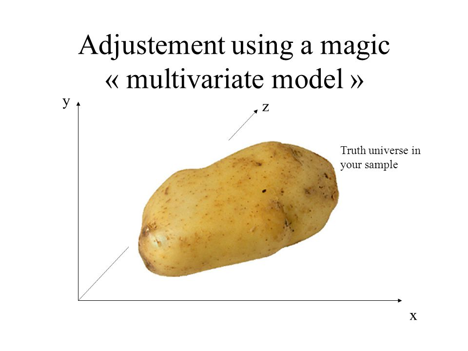 Adjustement using a magic « multivariate model » x y z Truth universe in your sample
