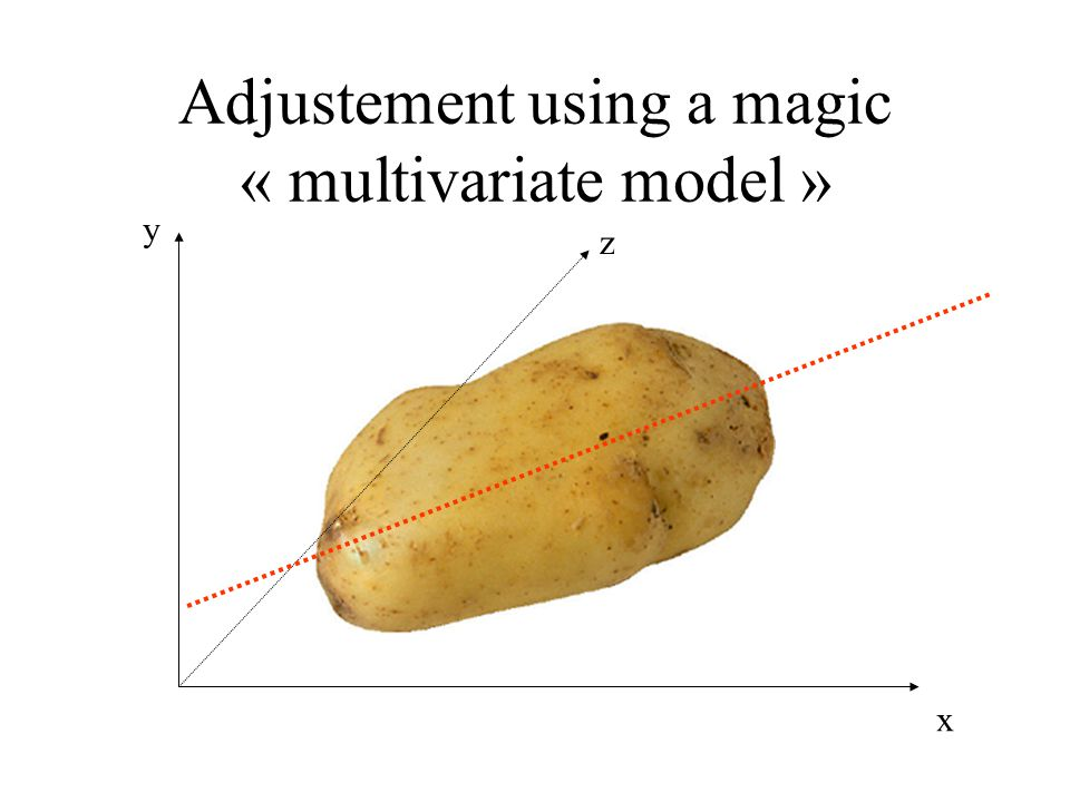 Adjustement using a magic « multivariate model » x y z
