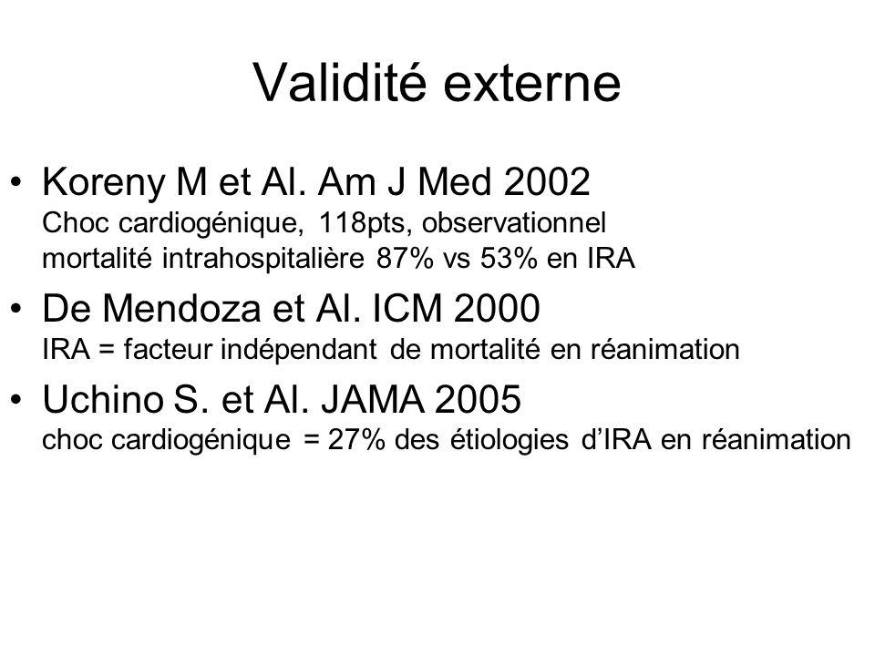 Validité externe Koreny M et Al. Am J Med 2002 Choc cardiogénique, 118pts, observationnel mortalité intrahospitalière 87% vs 53% en IRA De Mendoza et