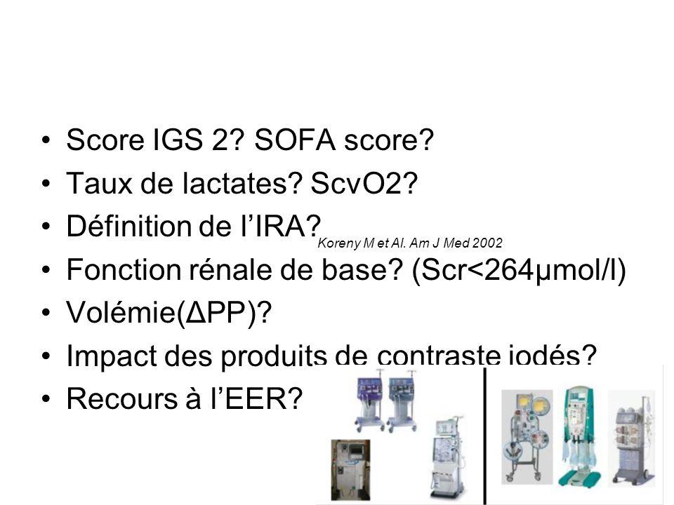 Score IGS 2? SOFA score? Taux de lactates? ScvO2? Définition de lIRA? Fonction rénale de base? (Scr<264µmol/l) Volémie(ΔPP)? Impact des produits de co