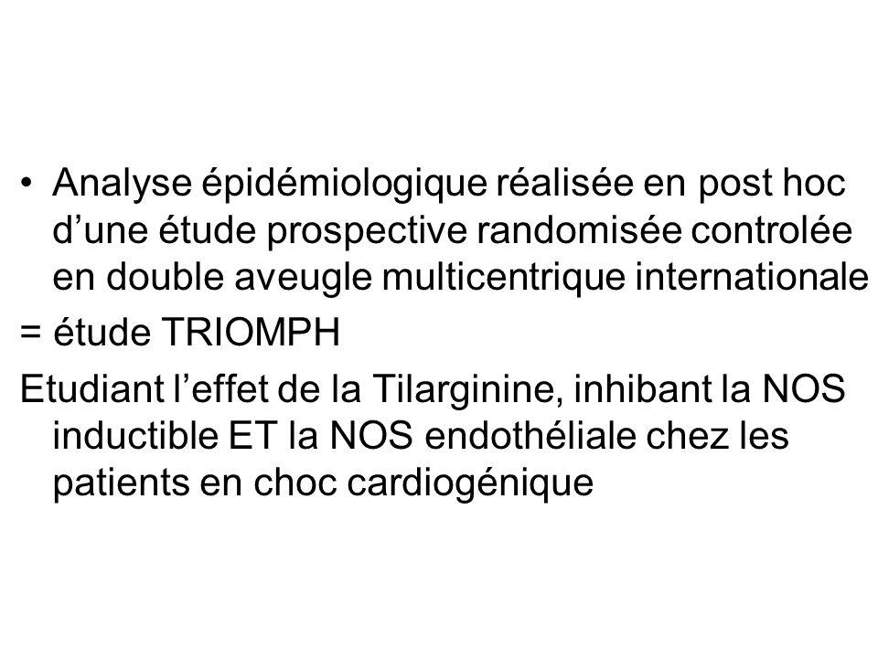 Choc cardiogénique : physiopathologie revisitée