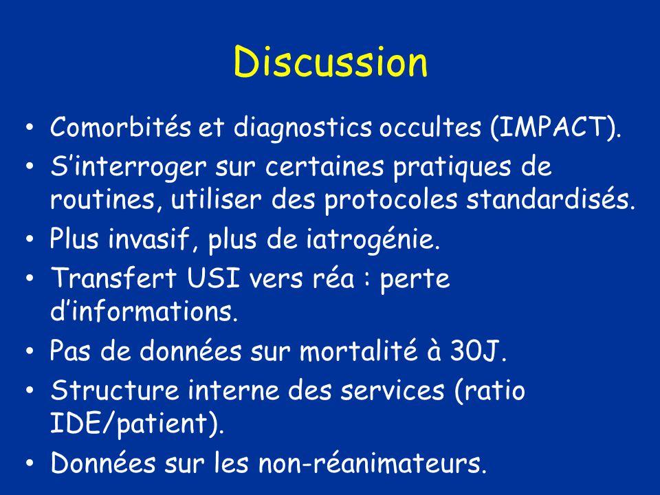 Discussion Comorbités et diagnostics occultes (IMPACT). Sinterroger sur certaines pratiques de routines, utiliser des protocoles standardisés. Plus in