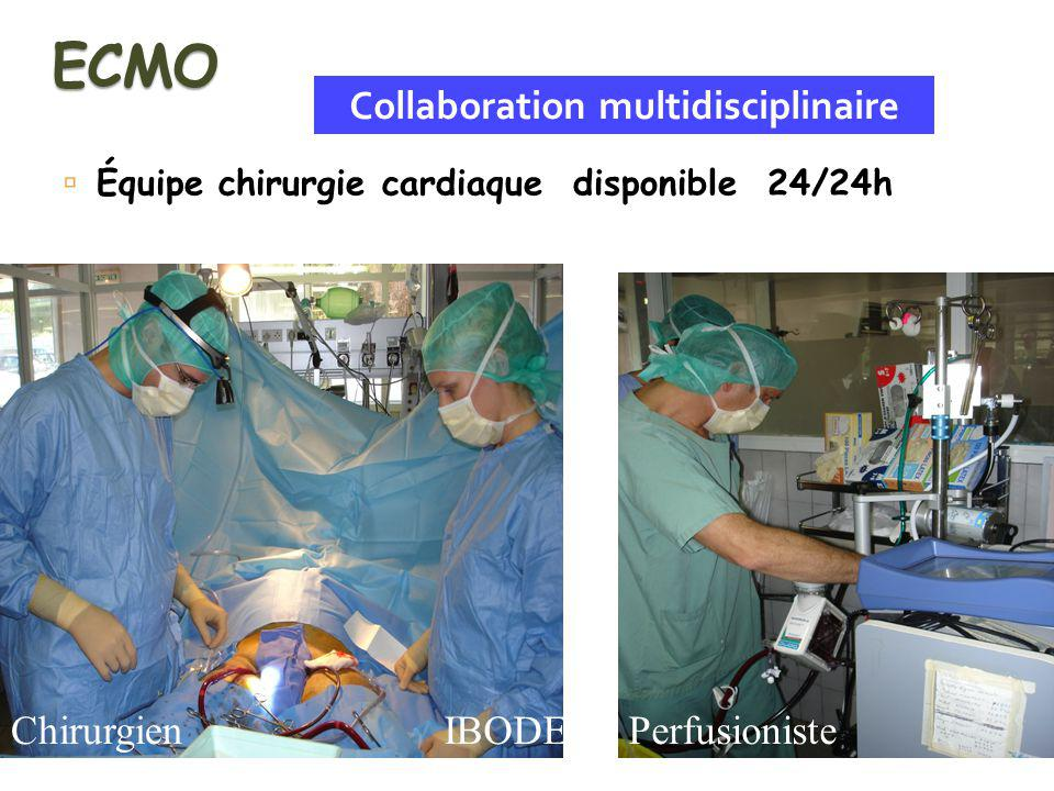 Équipe chirurgie cardiaque disponible 24/24h Collaboration multidisciplinaire ECMO ChirurgienPerfusionisteIBODE