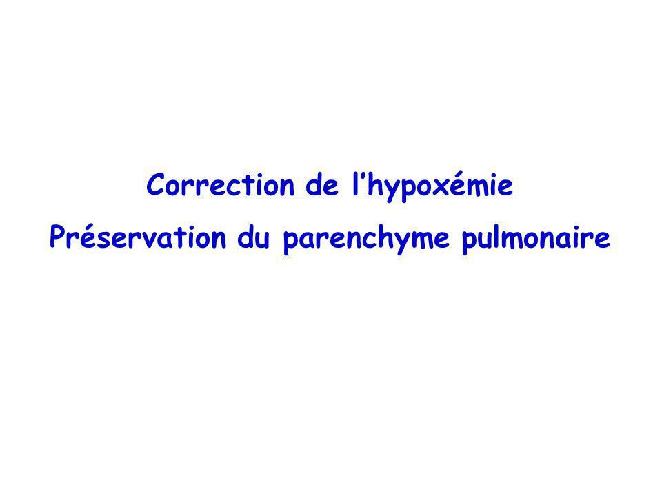 Correction de lhypoxémie Préservation du parenchyme pulmonaire