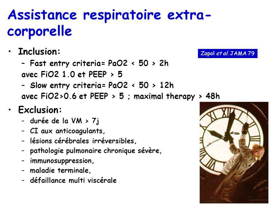 Assistance respiratoire extra- corporelle Inclusion: –Fast entry criteria= PaO2 2h avec FiO2 1.0 et PEEP > 5 –Slow entry criteria= PaO2 12h avec FiO2>