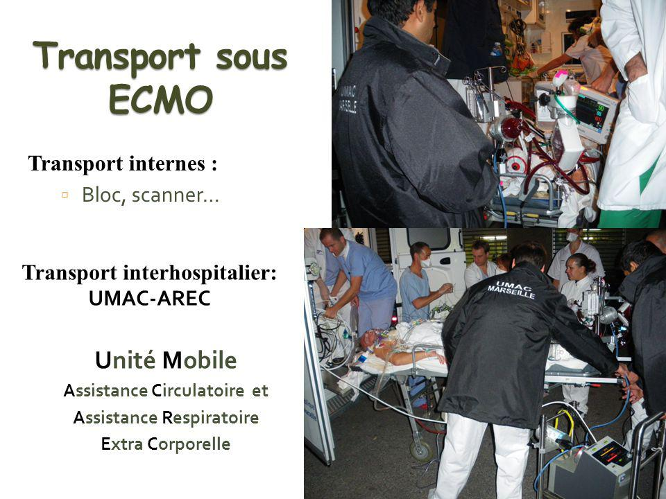Transport interhospitalier: UMAC-AREC Unité Mobile Assistance Circulatoire et Assistance Respiratoire Extra Corporelle Transport internes : Bloc, scan