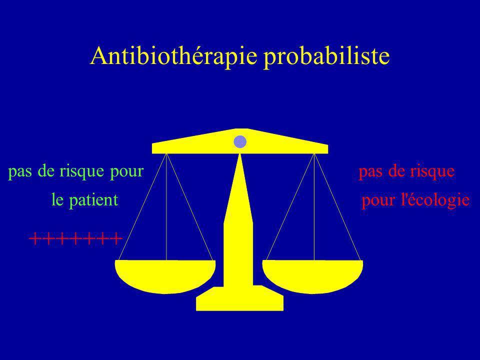 Antibiothérapie probabiliste pas de risque pour le patient +++++++ pas de risque pour l'écologie
