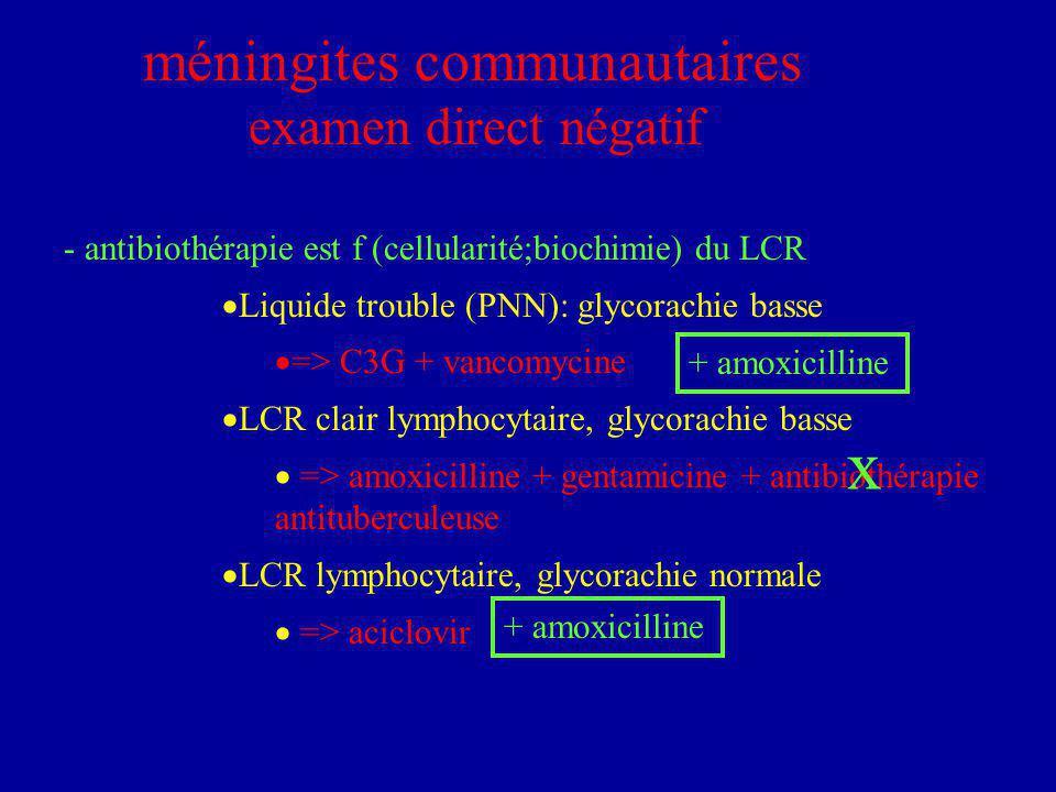 - antibiothérapie est f (cellularité;biochimie) du LCR Liquide trouble (PNN): glycorachie basse => C3G + vancomycine LCR clair lymphocytaire, glycorachie basse => amoxicilline + gentamicine + antibiothérapie antituberculeuse LCR lymphocytaire, glycorachie normale => aciclovir méningites communautaires examen direct négatif + amoxicilline x
