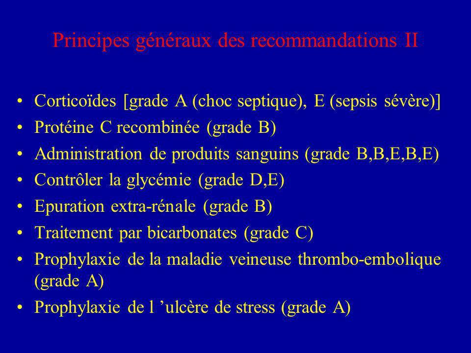 Principes généraux des recommandations II Corticoïdes [grade A (choc septique), E (sepsis sévère)] Protéine C recombinée (grade B) Administration de produits sanguins (grade B,B,E,B,E) Contrôler la glycémie (grade D,E) Epuration extra-rénale (grade B) Traitement par bicarbonates (grade C) Prophylaxie de la maladie veineuse thrombo-embolique (grade A) Prophylaxie de l ulcère de stress (grade A)