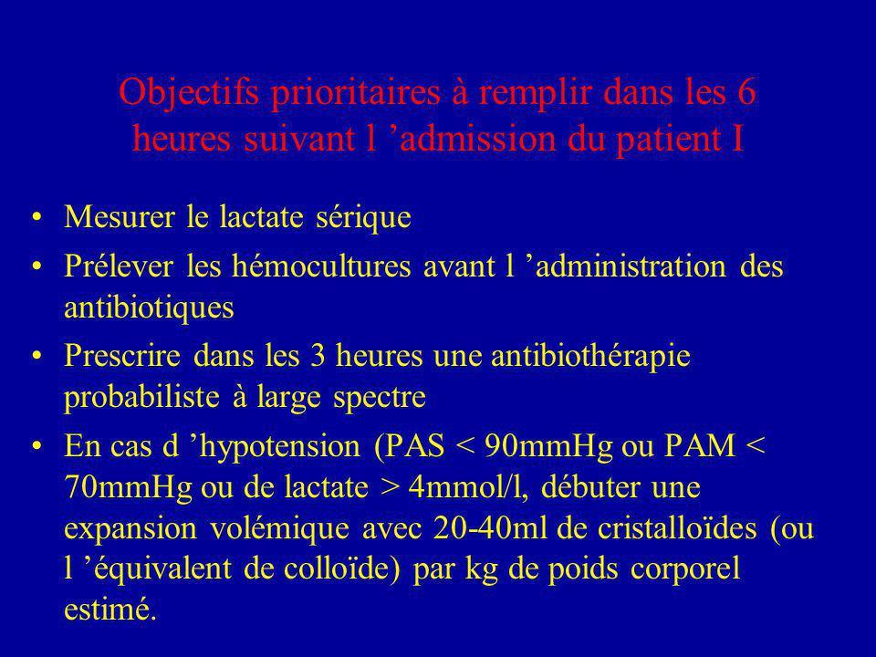 Objectifs prioritaires à remplir dans les 6 heures suivant l admission du patient I Mesurer le lactate sérique Prélever les hémocultures avant l admin