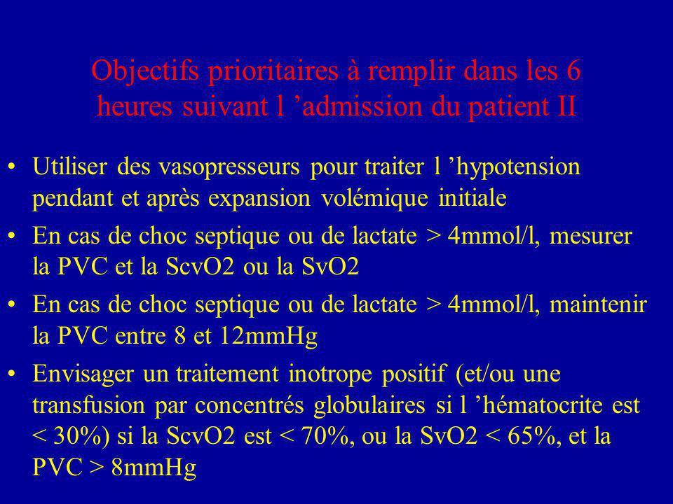 Objectifs prioritaires à remplir dans les 6 heures suivant l admission du patient II Utiliser des vasopresseurs pour traiter l hypotension pendant et après expansion volémique initiale En cas de choc septique ou de lactate > 4mmol/l, mesurer la PVC et la ScvO2 ou la SvO2 En cas de choc septique ou de lactate > 4mmol/l, maintenir la PVC entre 8 et 12mmHg Envisager un traitement inotrope positif (et/ou une transfusion par concentrés globulaires si l hématocrite est 8mmHg