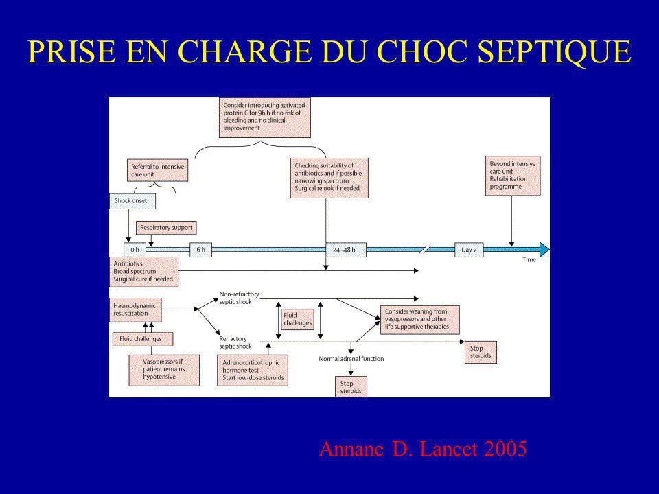 PRISE EN CHARGE DU CHOC SEPTIQUE Annane D. Lancet 2005