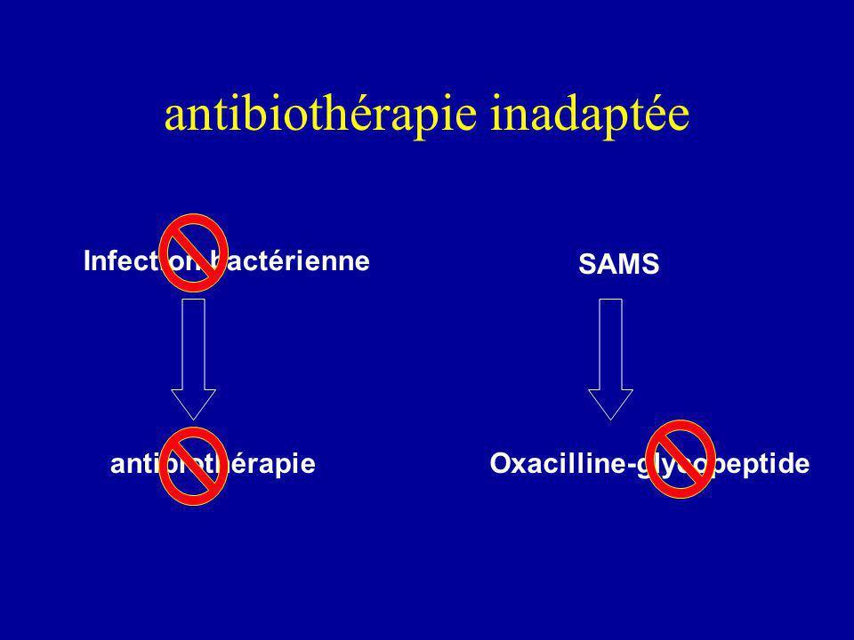 antibiothérapie inadaptée Infection bactérienne antibiothérapie SAMS Oxacilline-glycopeptide