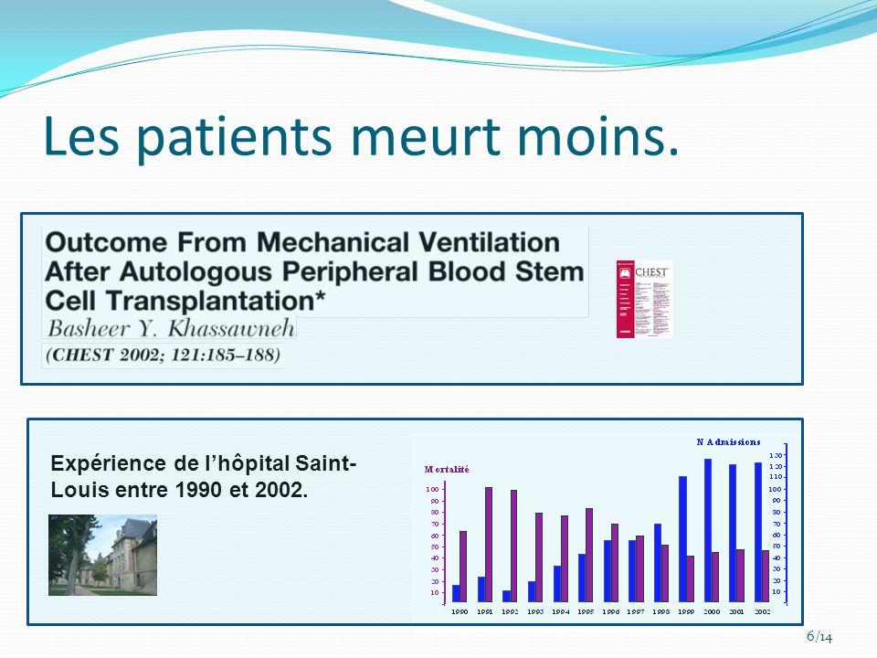 Les patients meurt moins. Expérience de lhôpital Saint- Louis entre 1990 et 2002. 6/14