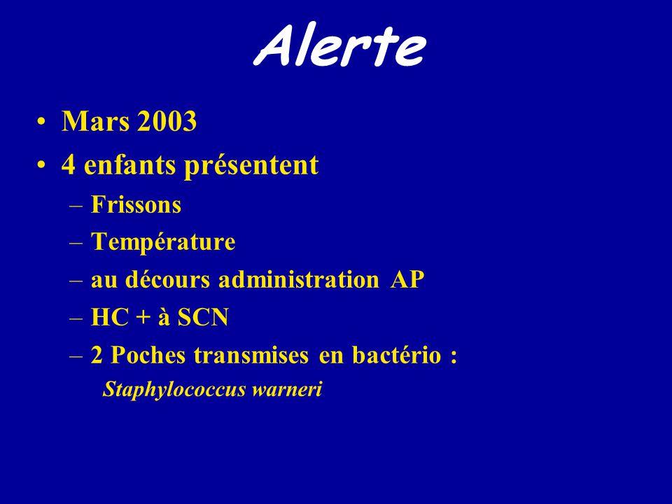 HC Kt Poche Courbe épidémique 1175 autocontrôles de poche 12 + ; 9 w1 et 3 w2, 11/12 jeudi ou vendredi
