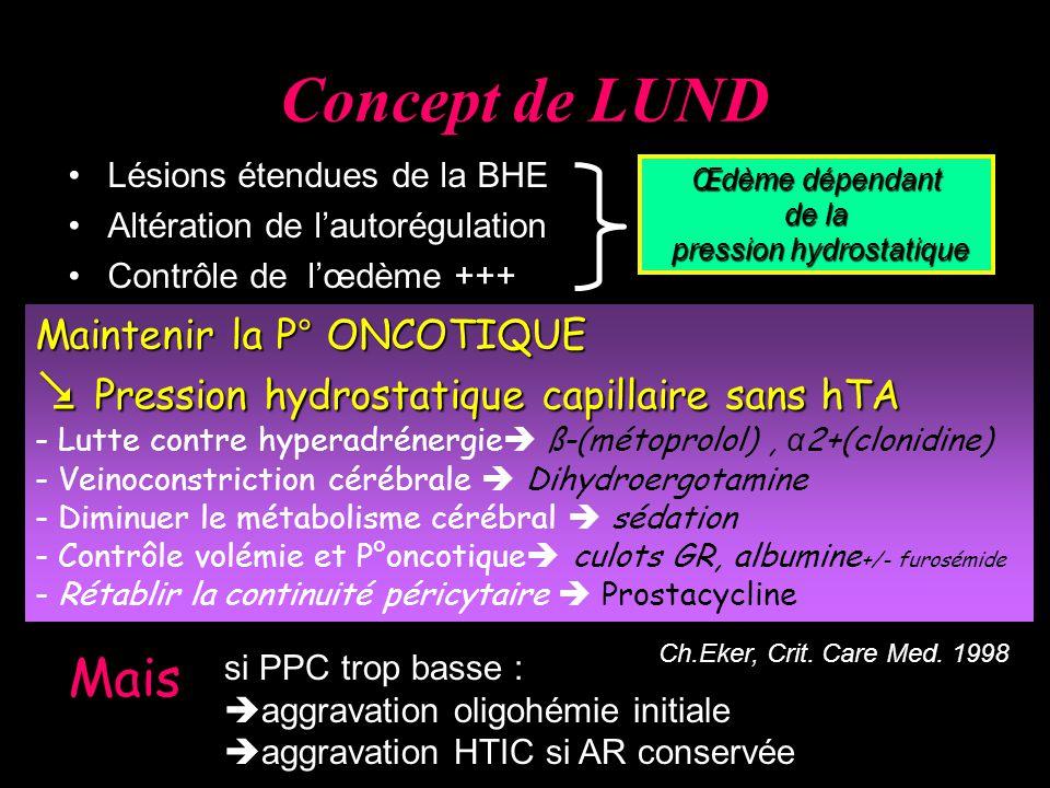 Concept de LUND Lésions étendues de la BHE Altération de lautorégulation Contrôle de lœdème +++ Ch.Eker, Crit.
