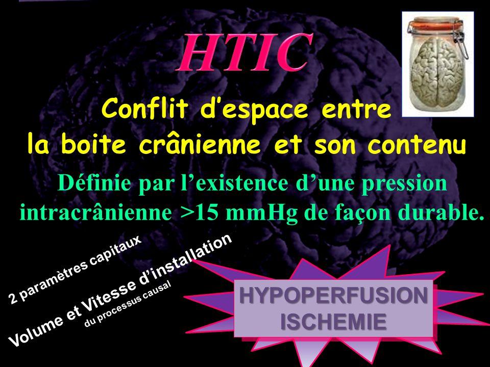 Conflit despace entre la boite crânienne et son contenu Définie par lexistence dune pression intracrânienne >15 mmHg de façon durable.