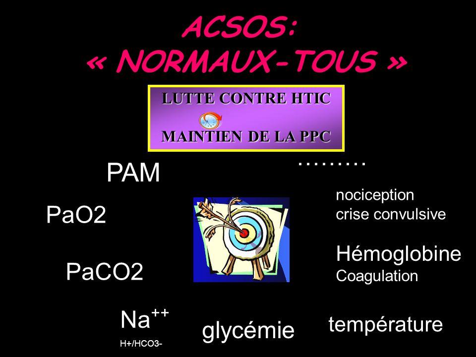 LUTTE CONTRE HTIC MAINTIEN DE LA PPC PAM PaO2 PaCO2 glycémie température Hémoglobine Coagulation nociception crise convulsive ……… ACSOS: « NORMAUX-TOUS » Na ++ H+/HCO3-