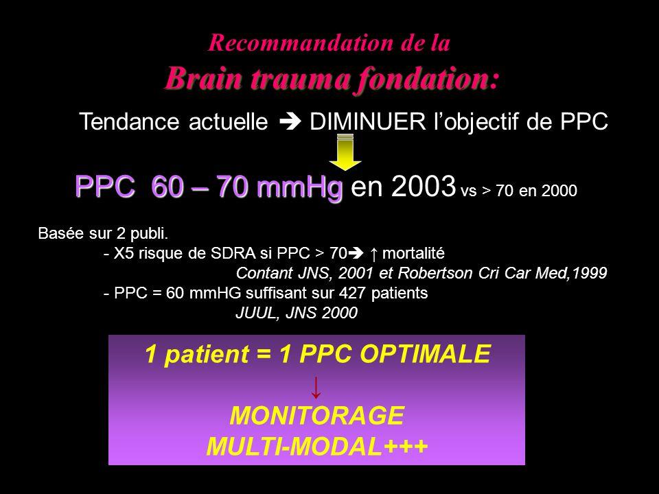 Tendance actuelle DIMINUER lobjectif de PPC PPC 60 – 70 mmHg PPC 60 – 70 mmHg en 2003 vs > 70 en 2000 Basée sur 2 publi.