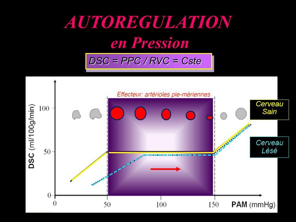 DSC = PPC / RVC = Cste AUTOREGULATION en Pression Cerveau Sain Cerveau Lésé