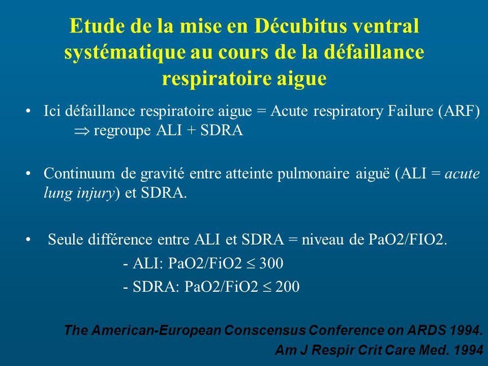 Etude de la mise en Décubitus ventral systématique au cours de la défaillance respiratoire aigue Ici défaillance respiratoire aigue = Acute respiratory Failure (ARF) regroupe ALI + SDRA Continuum de gravité entre atteinte pulmonaire aiguë (ALI = acute lung injury) et SDRA.