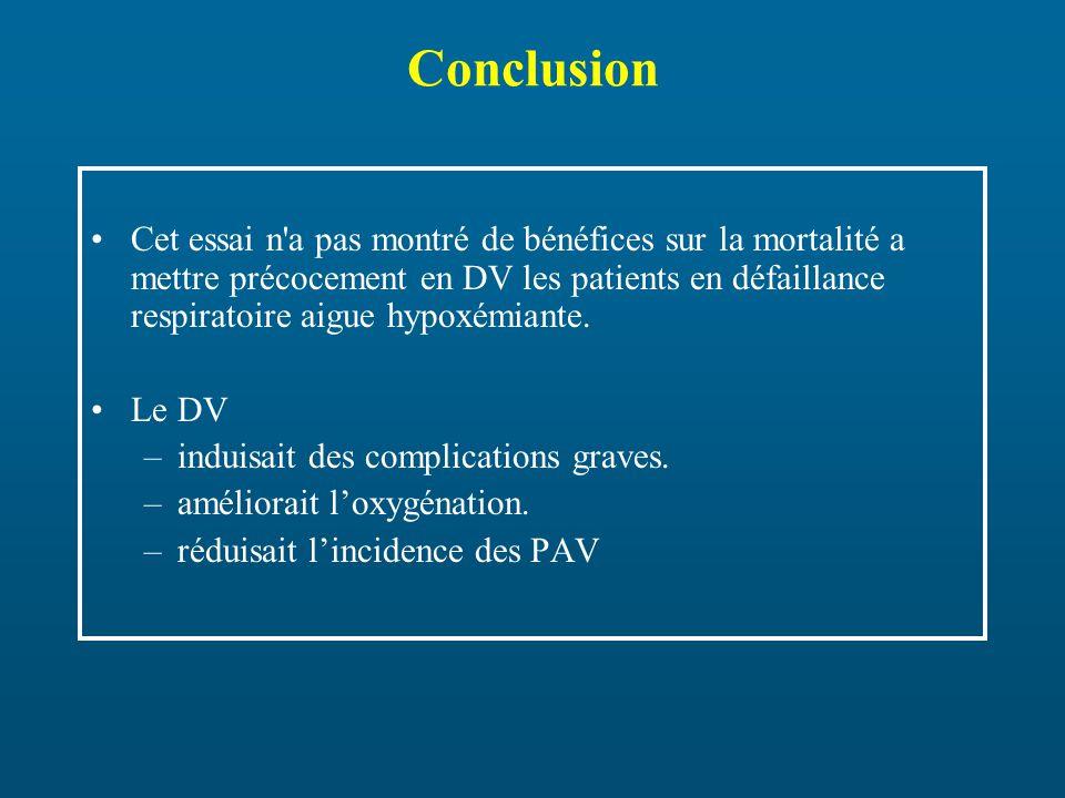 Conclusion Cet essai n a pas montré de bénéfices sur la mortalité a mettre précocement en DV les patients en défaillance respiratoire aigue hypoxémiante.