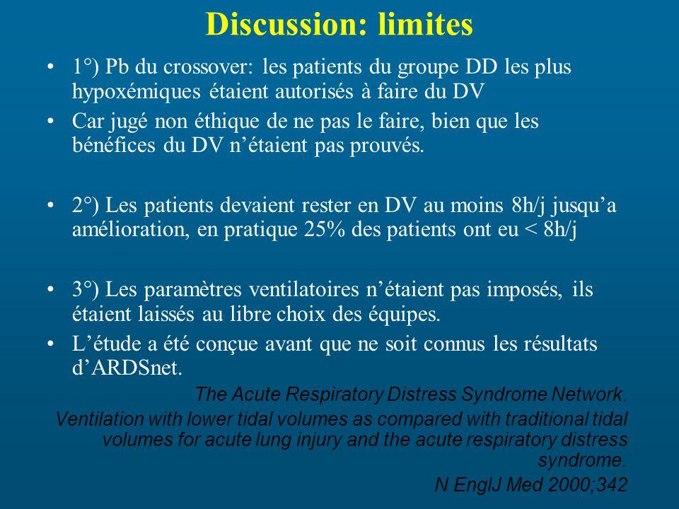 Discussion: limites 1°) Pb du crossover: les patients du groupe DD les plus hypoxémiques étaient autorisés à faire du DV Car jugé non éthique de ne pas le faire, bien que les bénéfices du DV nétaient pas prouvés.