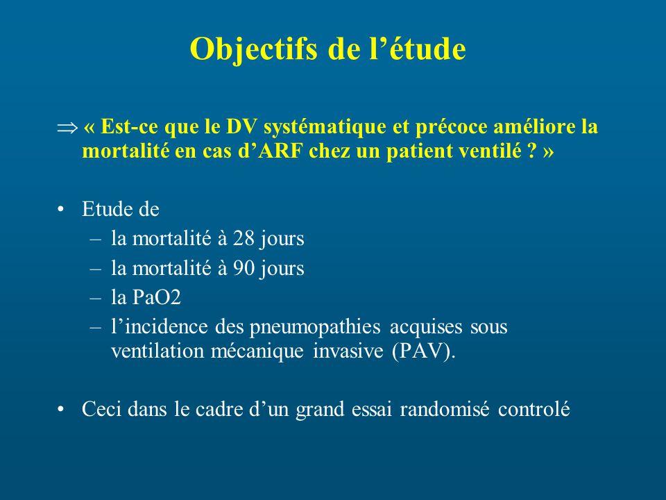 Objectifs de létude « Est-ce que le DV systématique et précoce améliore la mortalité en cas dARF chez un patient ventilé .