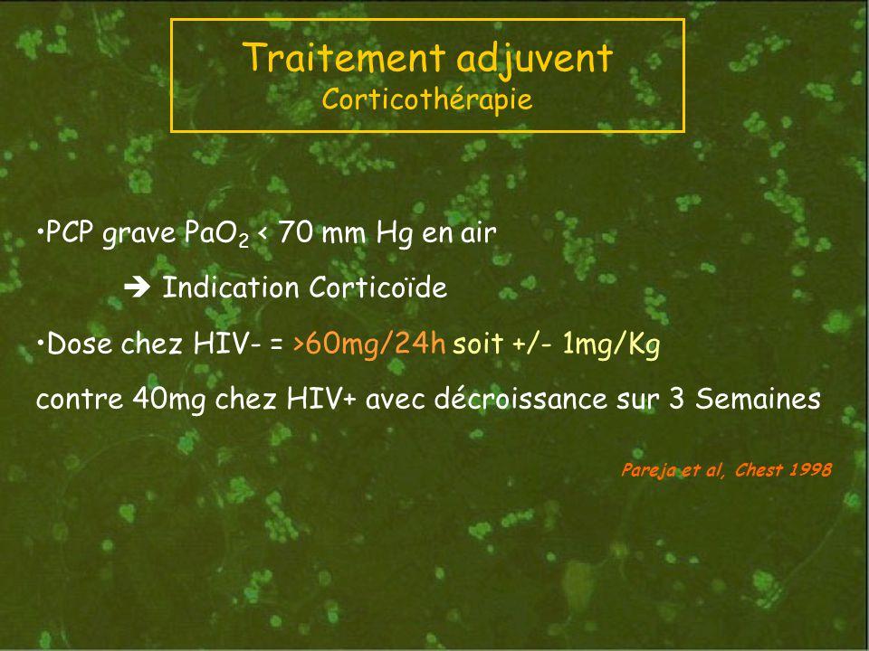 PCP grave PaO 2 < 70 mm Hg en air Indication Corticoïde Dose chez HIV- = >60mg/24h soit +/- 1mg/Kg contre 40mg chez HIV+ avec décroissance sur 3 Semaines Traitement adjuvent Corticothérapie Pareja et al, Chest 1998
