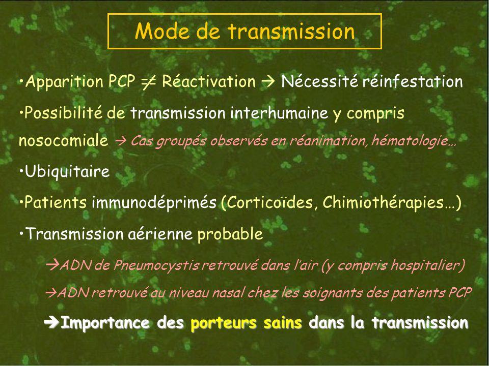 Apparition PCP == Réactivation Nécessité réinfestation Possibilité de transmission interhumaine y compris nosocomiale Cas groupés observés en réanimation, hématologie… Ubiquitaire Patients immunodéprimés (Corticoïdes, Chimiothérapies…) Transmission aérienne probable ADN de Pneumocystis retrouvé dans lair (y compris hospitalier) ADN retrouvé au niveau nasal chez les soignants des patients PCP Importance des porteurs sains dans la transmission Importance des porteurs sains dans la transmission Mode de transmission